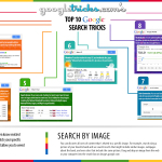 Infographic: Top 10 Google Search Tricks